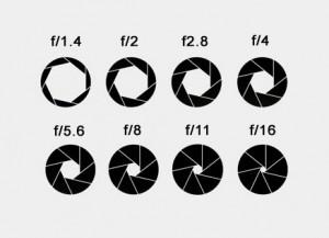how-to-define-aperture-diagram